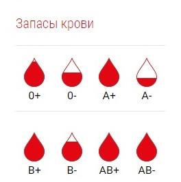 veremeeter